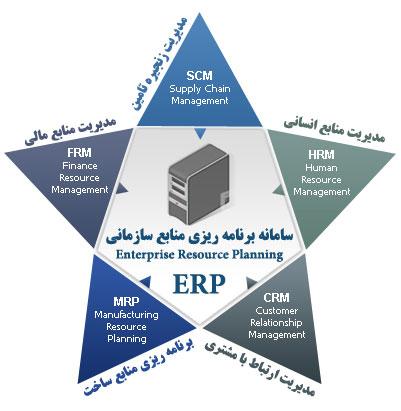 ERP در ایران